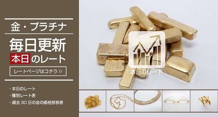 【毎日更新】金・プラチナ本日のレート