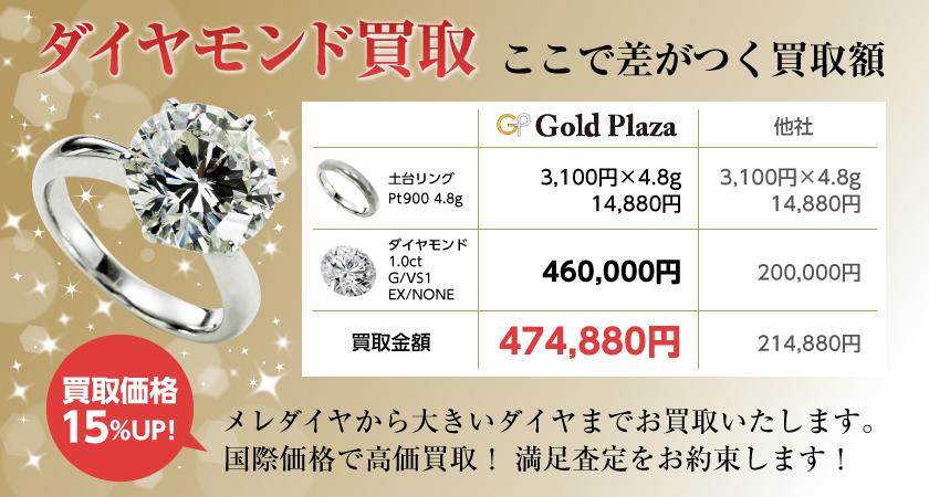 ここで差がつくダイヤモンド価格!ゴールドプラザならメレダイヤから大きなダイヤまできちんとお値段をお付けします。