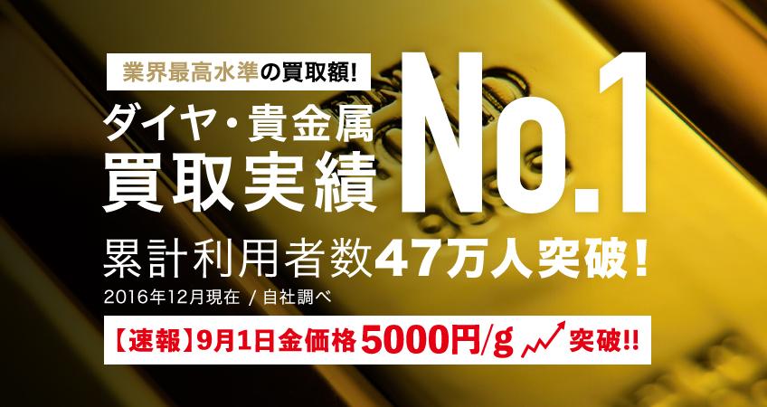 速報!9月1日金価格5000円突破