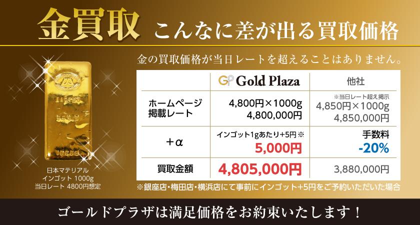 金買取こんなに差が出る買取額!ゴールドプラザはお客様の満足買取を約束します