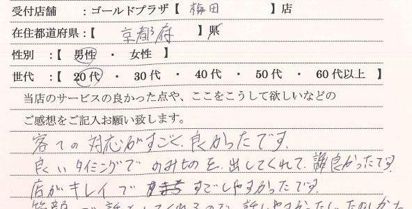 20代男性京都府-ゴールドプラザ大阪梅田本店