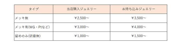 石留め価格表画像