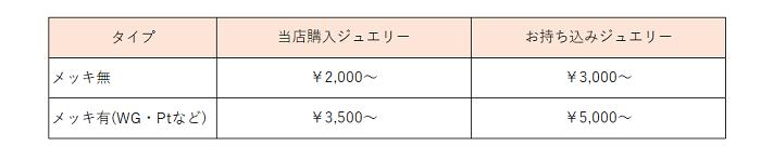 研磨価格表画像